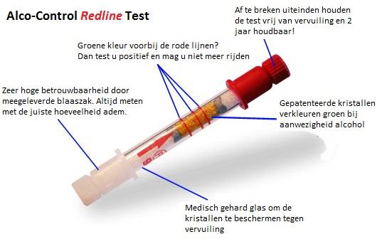 Alco-Control-Redline - Makkelijk in gebruik en gecertificeerd voor Frankrijk!