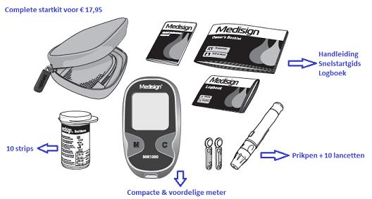startkit-mm1000-glucosemeter-hond-kat